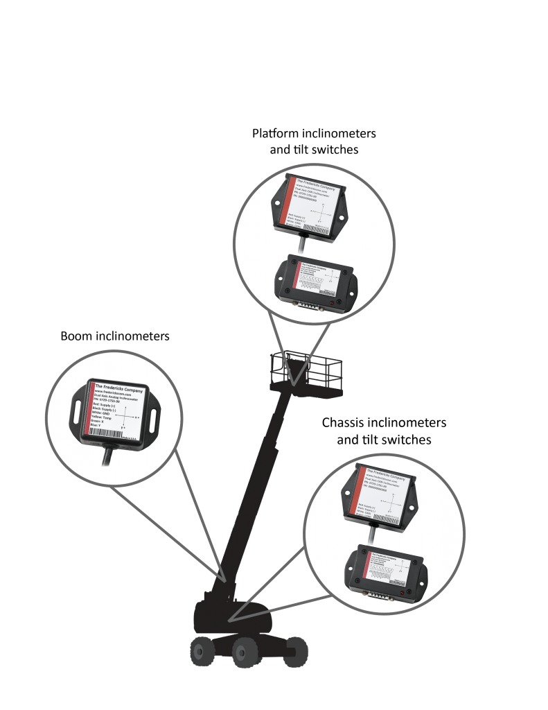 how tilt sensors  u0026 switches are used in construction vehicles